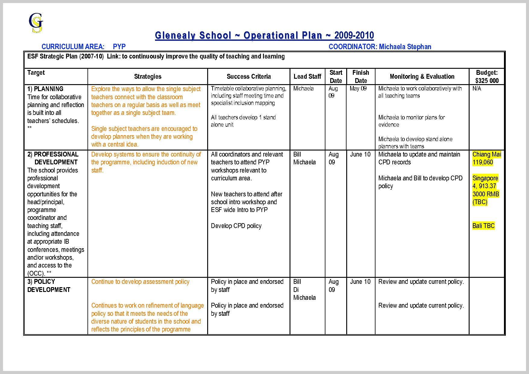 Business Operational Plan Example
