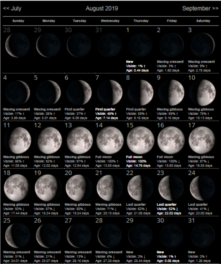 When is the next full moon in August 2019