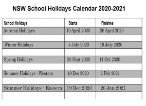 Public Holidays in NSW 2020