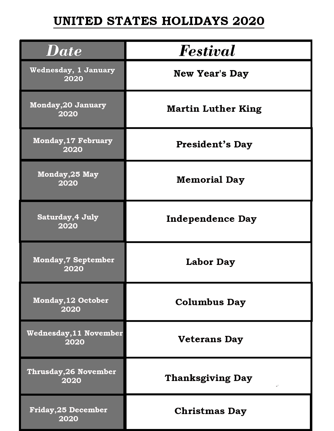 Public Holidays in USA 2020