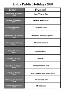 Public Holidays in India 2020
