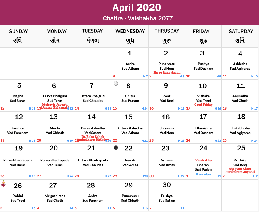 Hindu Calendar April 2020