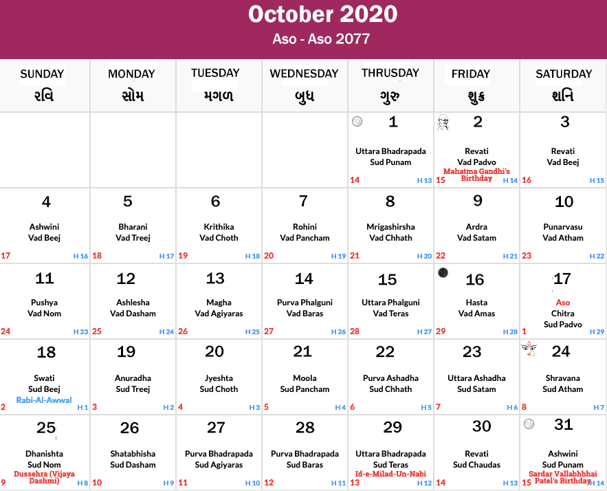 Hindu Calendar October 2020