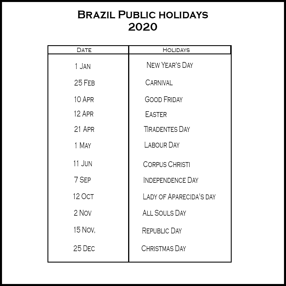 Public Holidays in Brazil 2020