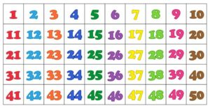 Number Chart 1-50 for Kids
