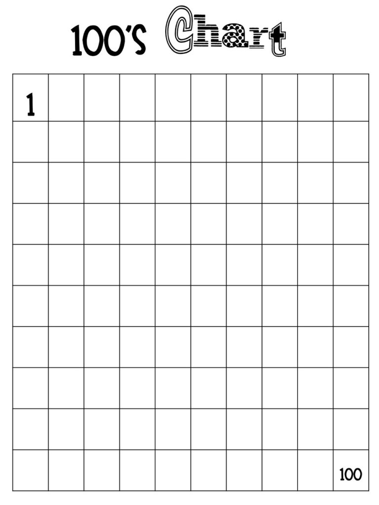 Blank Number Chart for Kids