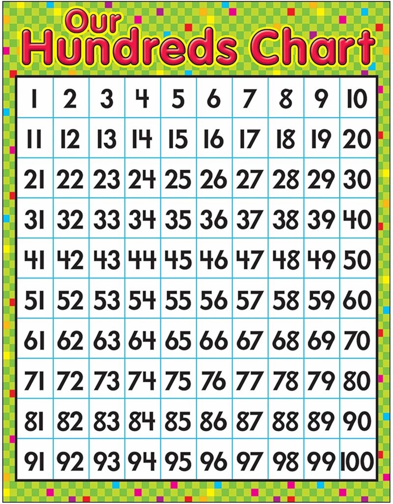 Number Chart for Kids PDF